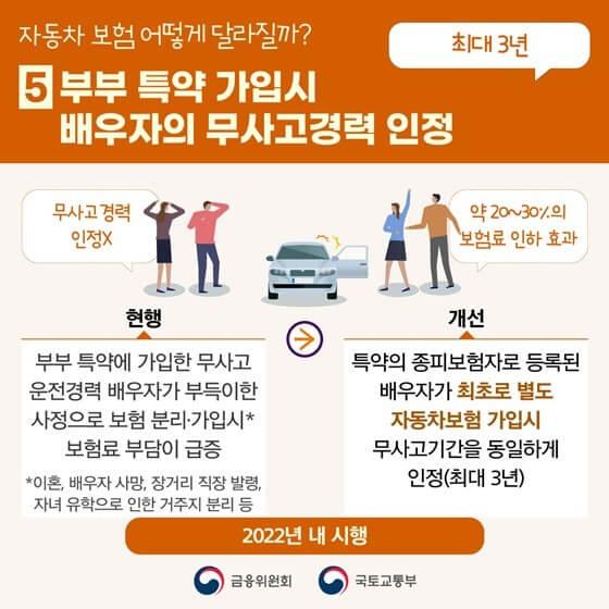 자동차 보험 제도 변경